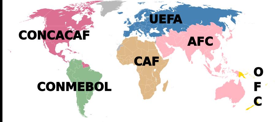 Federaciones y Clubes de Fútbol Internacionales